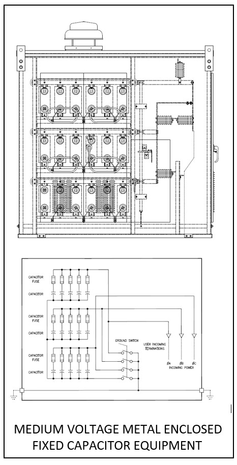 Medium Voltage Metal Enclosed Fixed Capacitor Equipment