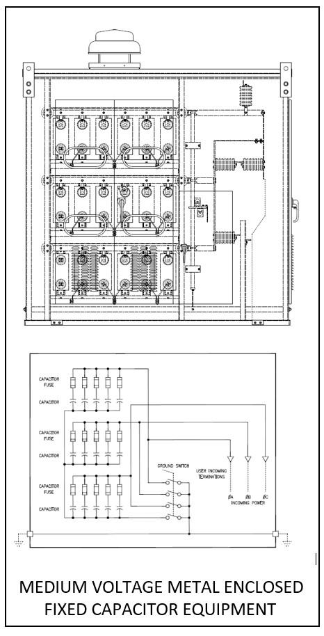 Medium Voltage Metal Enclosed Fixed Capacitor Equipment