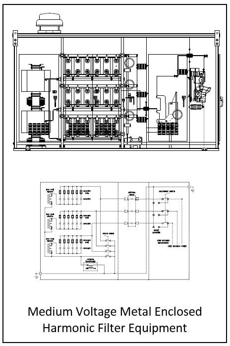 Medium Voltage Metal Enclosed Harmonic Filter Equipment